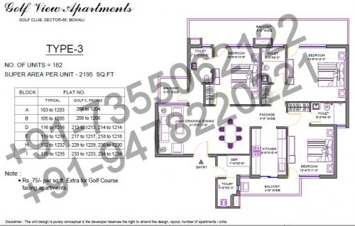 3 BHK (2195 Sq feet)